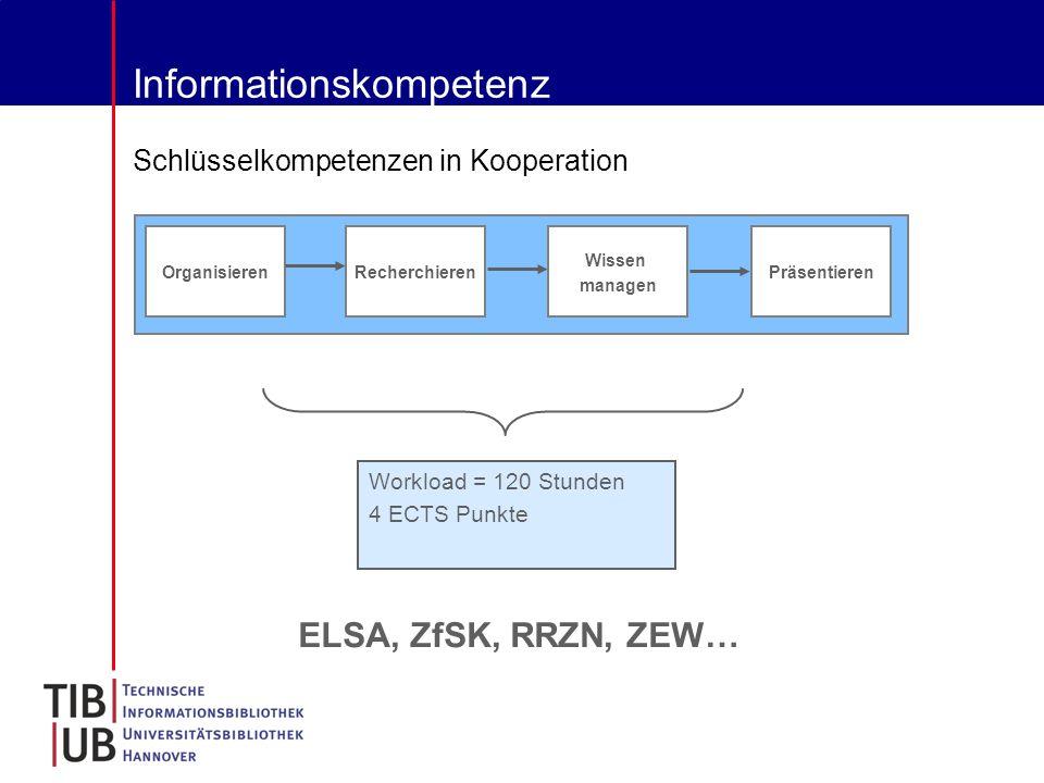 Informationskompetenz Schlüsselkompetenzen in Kooperation Recherchieren Organisieren Wissen managen Präsentieren Workload = 120 Stunden 4 ECTS Punkte ELSA, ZfSK, RRZN, ZEW…