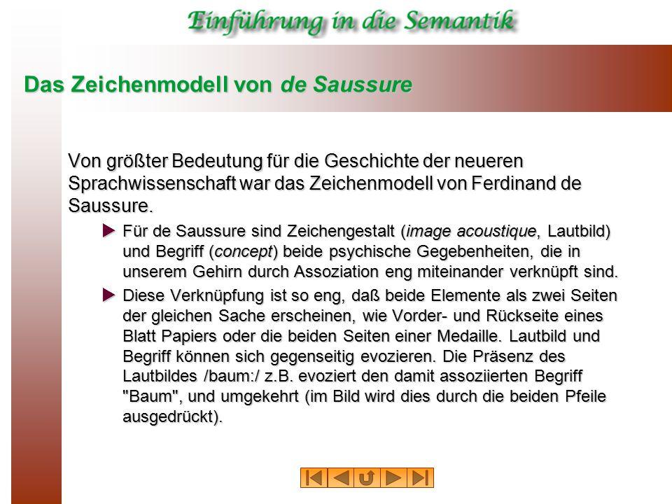 Das Zeichenmodell von de Saussure Von größter Bedeutung für die Geschichte der neueren Sprachwissenschaft war das Zeichenmodell von Ferdinand de Sauss