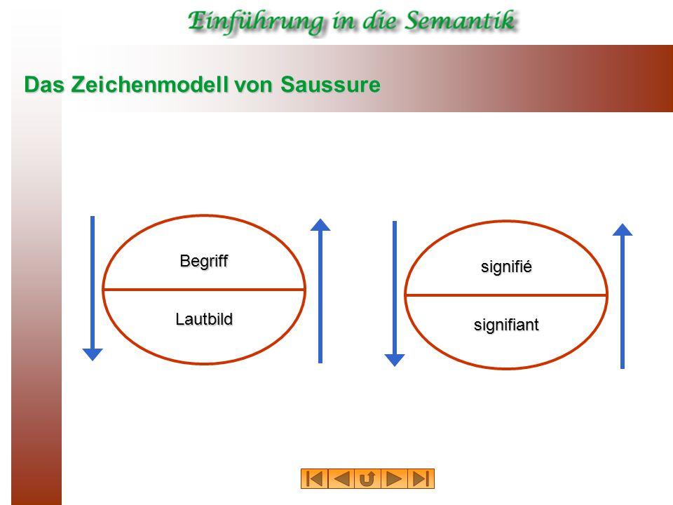 Das Zeichenmodell von Saussure Begriff Lautbild signifié signifiant