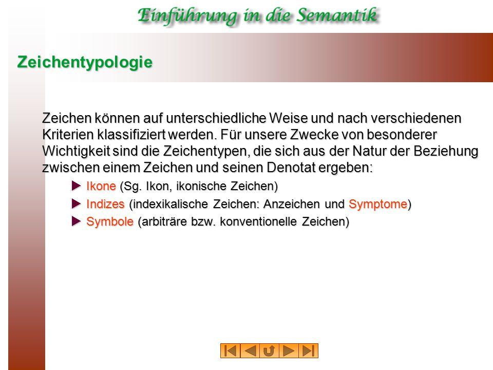 Das Zeichenmodell von Saussure  Im Gegensatz zu unserer bisherigen Verwendung von Zeichen im Sinne von Zeichengestalt, verwendet de Saussure den Begriff Zeichen (frz.