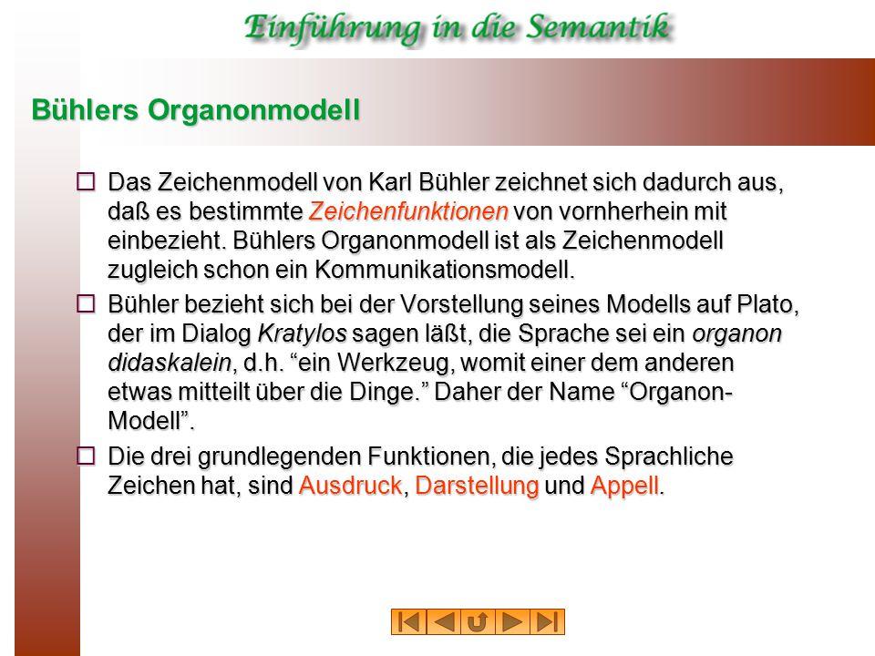 Bühlers Organonmodell  Das Zeichenmodell von Karl Bühler zeichnet sich dadurch aus, daß es bestimmte Zeichenfunktionen von vornherhein mit einbezieht