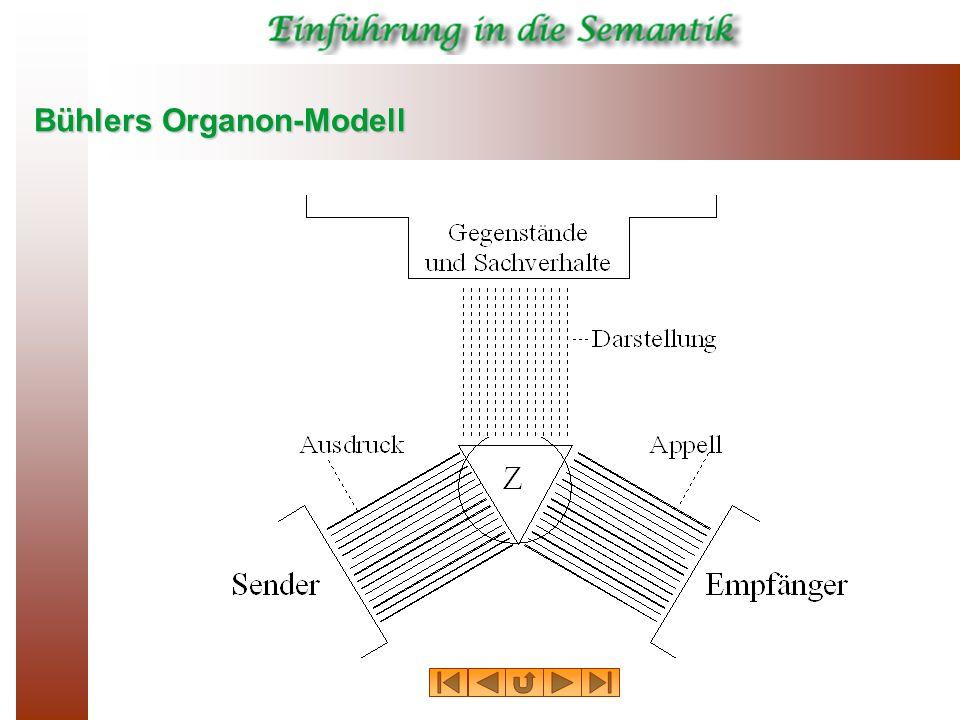 Bühlers Organon-Modell