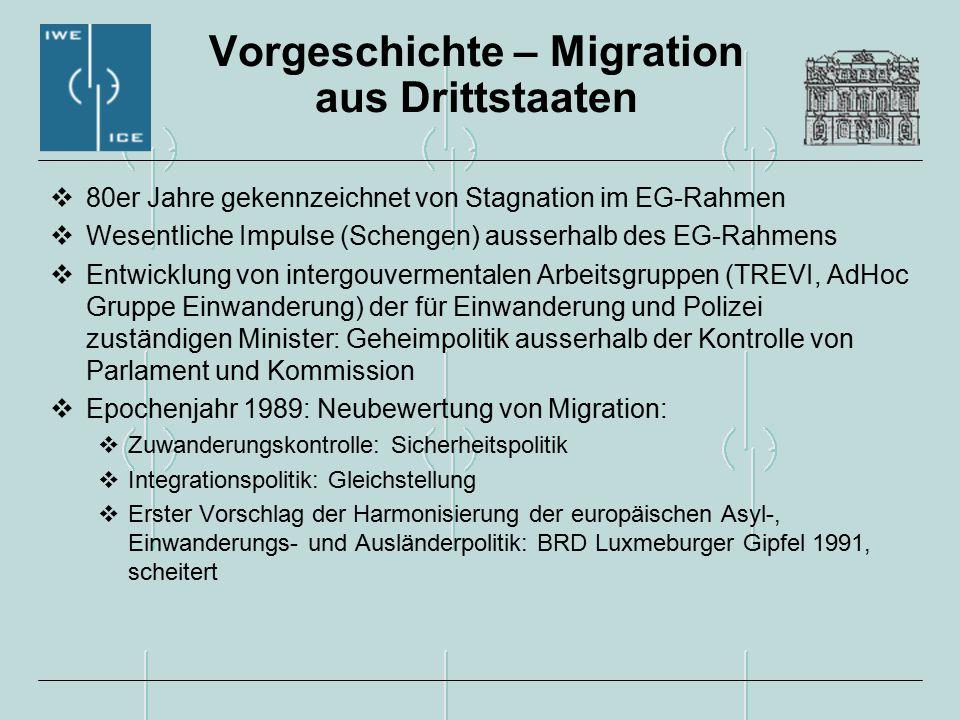 Europäischer Rat Laeken 2001  Einbeziehung der Steuerung der Wanderungsbewegungen in die EU - Außenpolitik  Rückübernahmeabkommen / Klauseln in Assoziationsabkommen  Erstellung eines Aktionsplans gegen irreguläre Immigration (2/2002)  Effizientere Kontrolle an den Außengrenzen zur Bekämpfung von Terrorismus, Schleuserkriminalität und Menschenhandel  System zur Identifizierung von Visa, gegen Fälschung von Dokumenten usw.