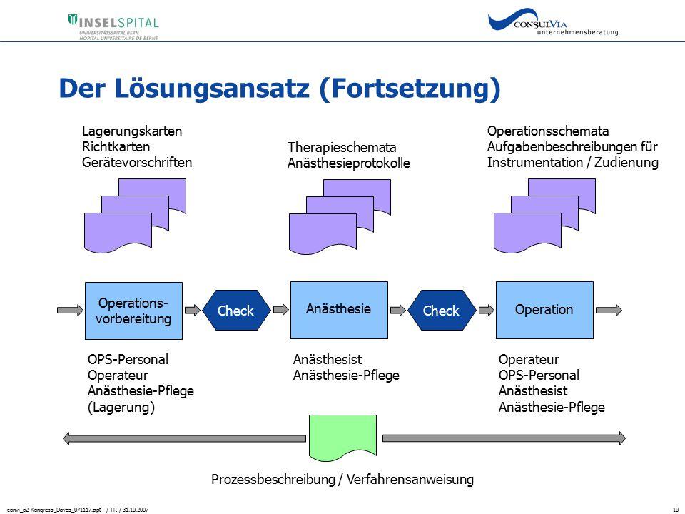 convi_o2-Kongress_Davos_071117.ppt / TR / 31.10.200710 Der Lösungsansatz (Fortsetzung) OPS-Personal Operateur Anästhesie-Pflege (Lagerung) Anästhesist