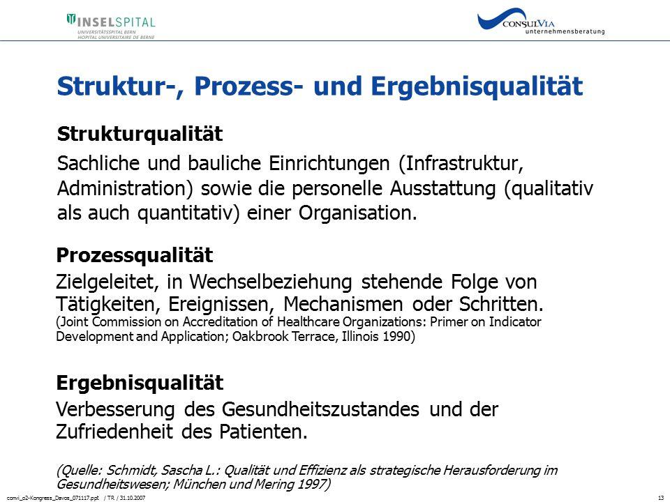convi_o2-Kongress_Davos_071117.ppt / TR / 31.10.200713 Struktur-, Prozess- und Ergebnisqualität Strukturqualität Sachliche und bauliche Einrichtungen