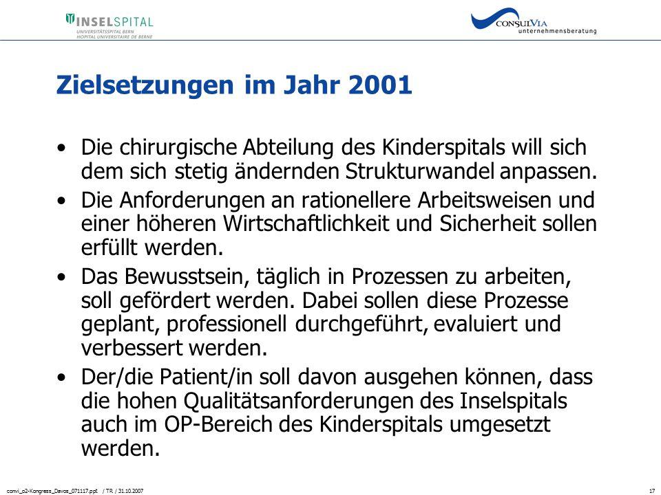 convi_o2-Kongress_Davos_071117.ppt / TR / 31.10.200717 Zielsetzungen im Jahr 2001 Die chirurgische Abteilung des Kinderspitals will sich dem sich stet