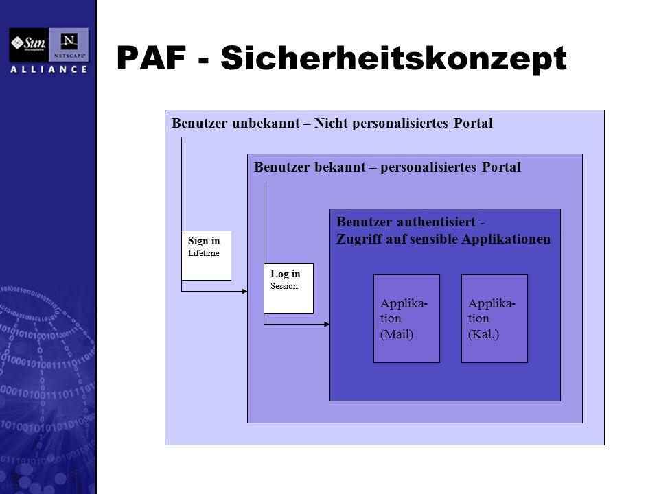 PAF - Sicherheitskonzept Benutzer unbekannt – Nicht personalisiertes Portal Benutzer bekannt – personalisiertes Portal Benutzer authentisiert - Zugriff auf sensible Applikationen Applika- tion (Mail) Applika- tion (Kal.) Sign in Lifetime Log in Session