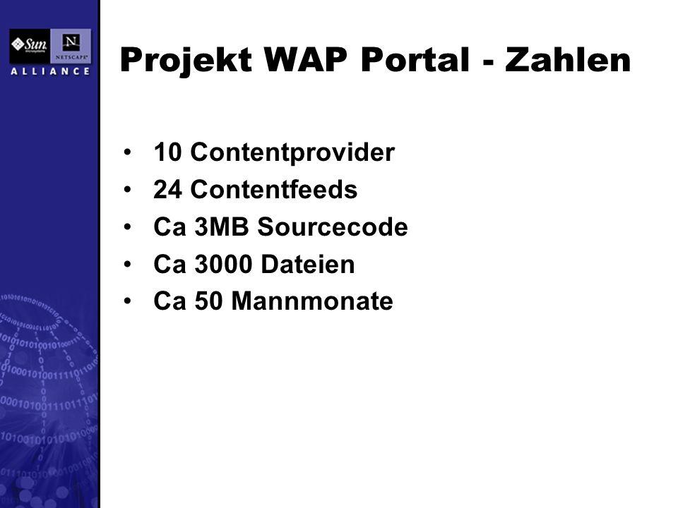 Projekt WAP Portal - Zahlen 10 Contentprovider 24 Contentfeeds Ca 3MB Sourcecode Ca 3000 Dateien Ca 50 Mannmonate