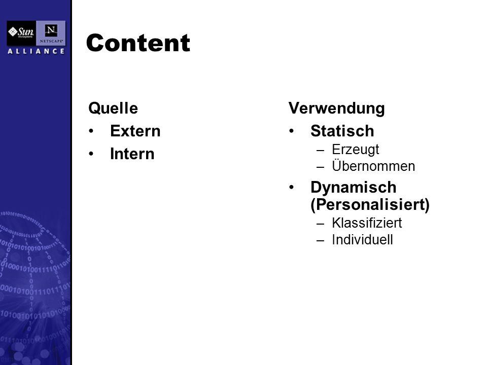 Content Quelle Extern Intern Verwendung Statisch –Erzeugt –Übernommen Dynamisch (Personalisiert) –Klassifiziert –Individuell