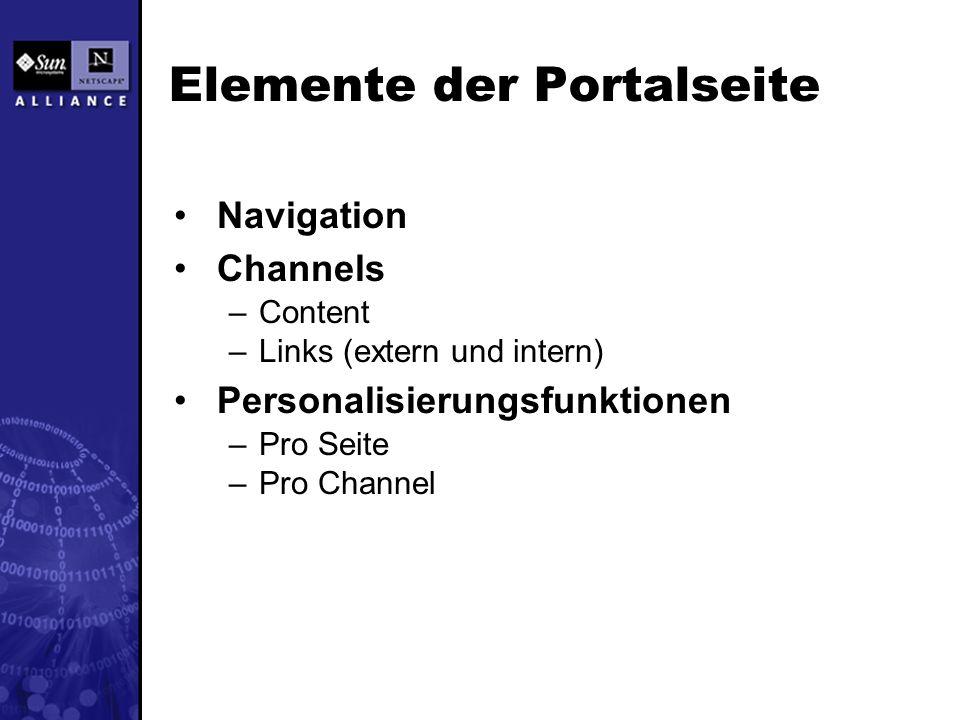 Elemente der Portalseite Navigation Channels –Content –Links (extern und intern) Personalisierungsfunktionen –Pro Seite –Pro Channel