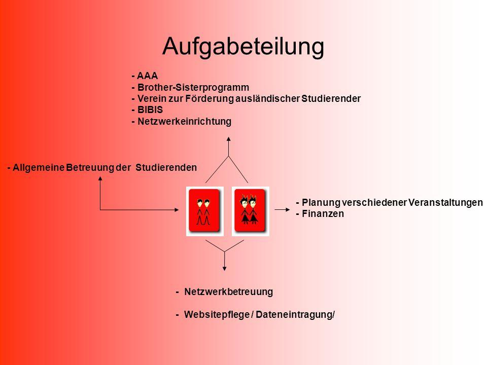 Aufgabeteilung - Netzwerkbetreuung - Websitepflege / Dateneintragung/ - AAA - Brother-Sisterprogramm - Verein zur Förderung ausländischer Studierender - BIBIS - Netzwerkeinrichtung - Planung verschiedener Veranstaltungen - Finanzen - Allgemeine Betreuung der Studierenden