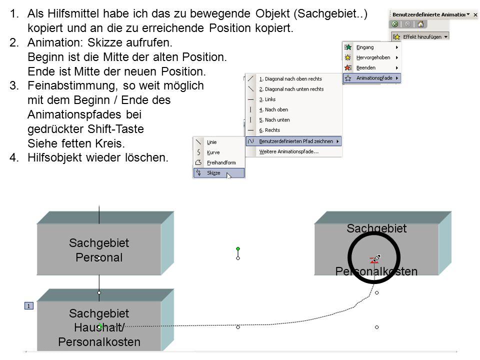 1.Als Hilfsmittel habe ich das zu bewegende Objekt (Sachgebiet..) kopiert und an die zu erreichende Position kopiert. 2.Animation: Skizze aufrufen. Be