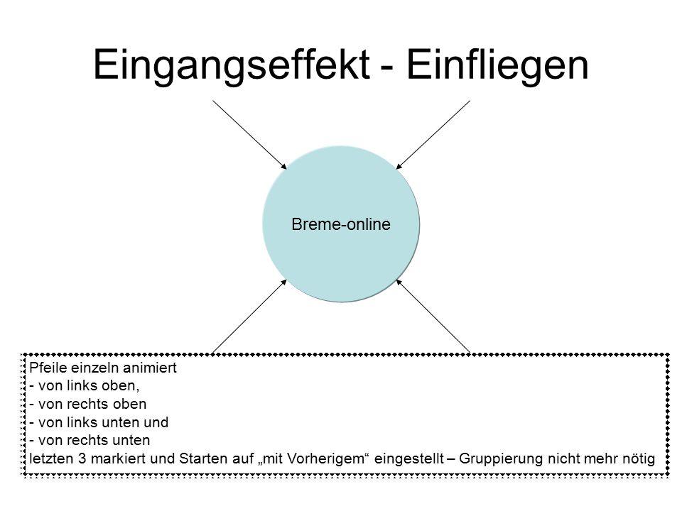 Eingangseffekt - Einfliegen Breme-online Pfeile einzeln animiert - von links oben, - von rechts oben - von links unten und - von rechts unten letzten