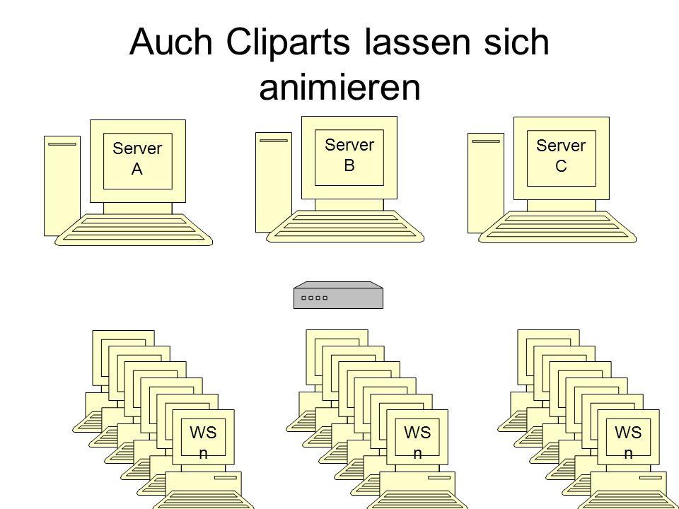 Auch Cliparts lassen sich animieren WS 1 Server B Server C Server A WS 2 WS 3 WS 4 WS 5 WS n WS 1 WS 2 WS 3 WS 4 WS 5 WS n WS 1 WS 2 WS 3 WS 4 WS 5 WS