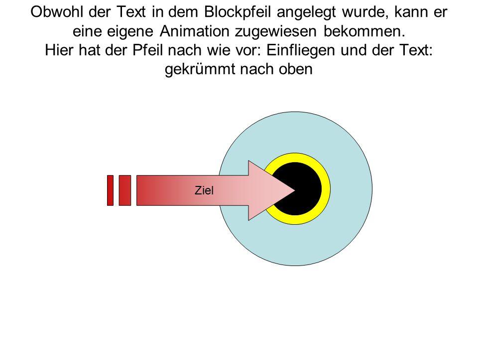 Obwohl der Text in dem Blockpfeil angelegt wurde, kann er eine eigene Animation zugewiesen bekommen. Hier hat der Pfeil nach wie vor: Einfliegen und d