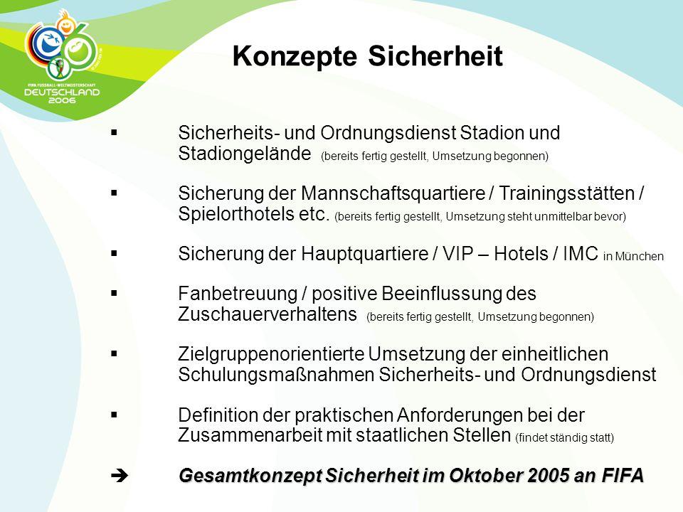  Sicherheits- und Ordnungsdienst Stadion und Stadiongelände (bereits fertig gestellt, Umsetzung begonnen)  Sicherung der Mannschaftsquartiere / Trai