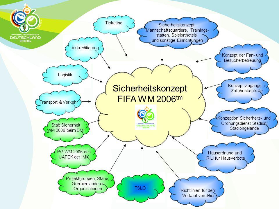 Sicherheitskonzept FIFA WM 2006 tm Stab Sicherheit WM 2006 beim BMI Projektgruppen, Stäbe, Gremien anderer Organisationen Transport & Verkehr Ticketin