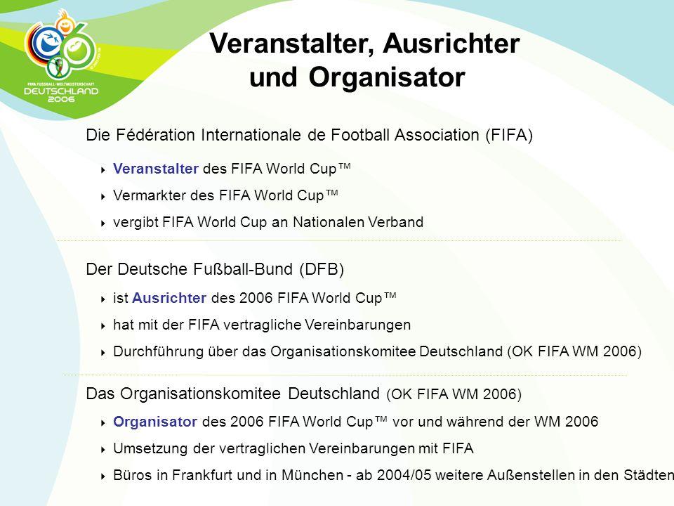 Die Fédération Internationale de Football Association (FIFA)  Veranstalter des FIFA World Cup™  Vermarkter des FIFA World Cup™  vergibt FIFA World