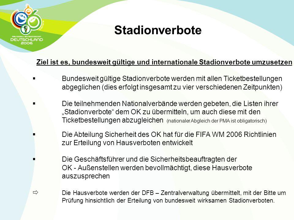 Ziel ist es, bundesweit gültige und internationale Stadionverbote umzusetzen  Bundesweit gültige Stadionverbote werden mit allen Ticketbestellungen a