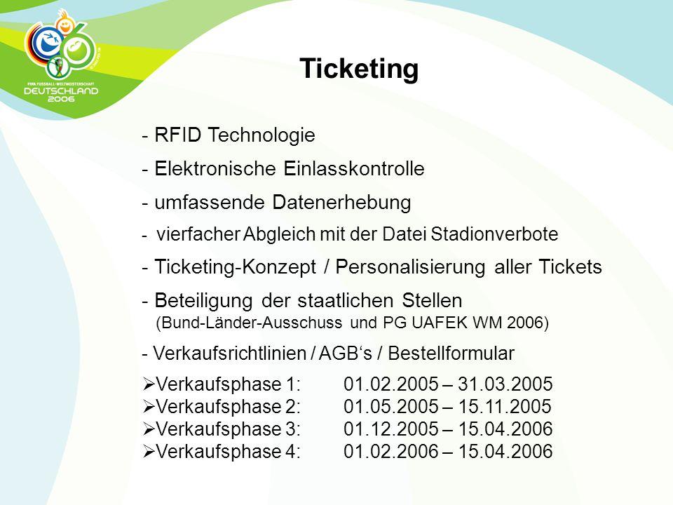 Ticketing - RFID Technologie - Elektronische Einlasskontrolle - umfassende Datenerhebung - vierfacher Abgleich mit der Datei Stadionverbote - Ticketin