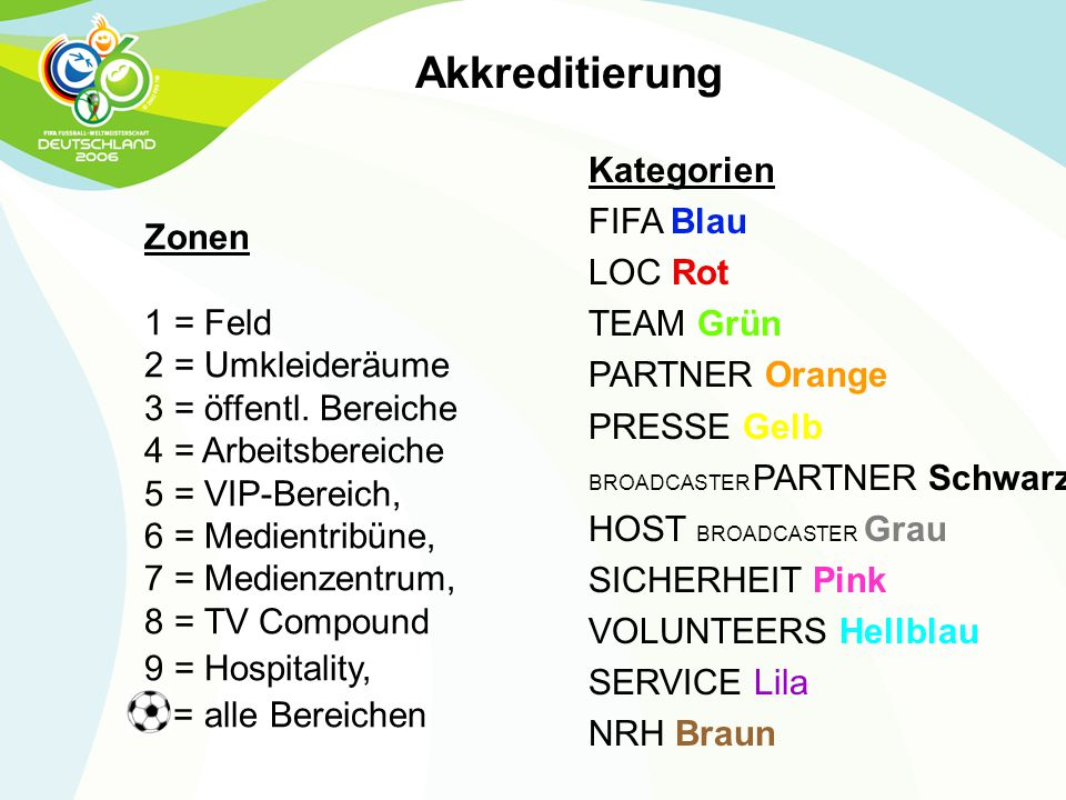 Akkreditierung Kategorien FIFA Blau LOC Rot TEAM Grün PARTNER Orange PRESSE Gelb BROADCASTER PARTNER Schwarz HOST BROADCASTER Grau SICHERHEIT Pink VOL