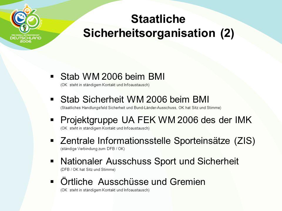  Stab WM 2006 beim BMI (OK steht in ständigem Kontakt und Infoaustausch)  Stab Sicherheit WM 2006 beim BMI (Staatliches Handlungsfeld Sicherheit und