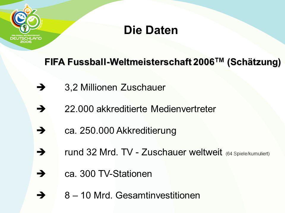 FIFA Fussball-Weltmeisterschaft 2006 TM (Schätzung)  3,2 Millionen Zuschauer  22.000 akkreditierte Medienvertreter  ca. 250.000 Akkreditierung  ru