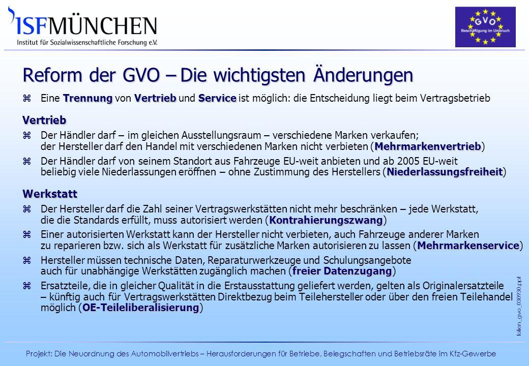 Projekt: Die Neuordnung des Automobilvertriebs – Herausforderungen für Betriebe, Belegschaften und Betriebsräte im Kfz-Gewerbe folien_gvo_030930.ppt R