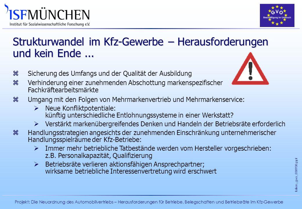 Projekt: Die Neuordnung des Automobilvertriebs – Herausforderungen für Betriebe, Belegschaften und Betriebsräte im Kfz-Gewerbe folien_gvo_030930.ppt S