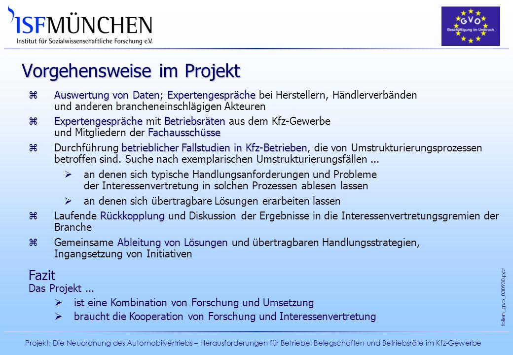 Projekt: Die Neuordnung des Automobilvertriebs – Herausforderungen für Betriebe, Belegschaften und Betriebsräte im Kfz-Gewerbe folien_gvo_030930.ppt V