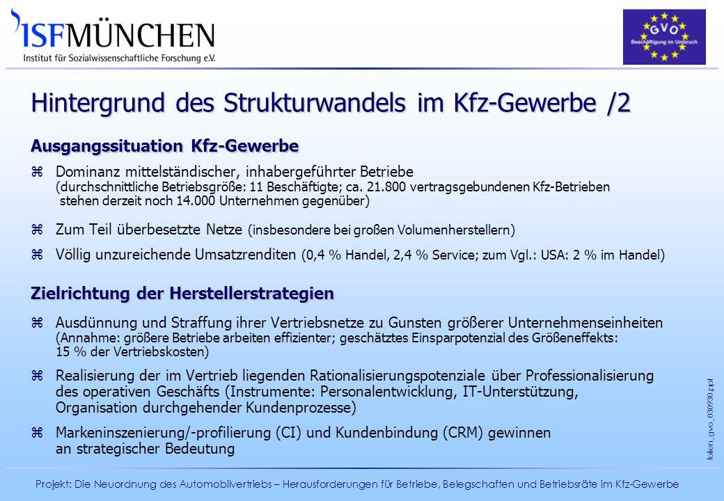 Projekt: Die Neuordnung des Automobilvertriebs – Herausforderungen für Betriebe, Belegschaften und Betriebsräte im Kfz-Gewerbe folien_gvo_030930.ppt H