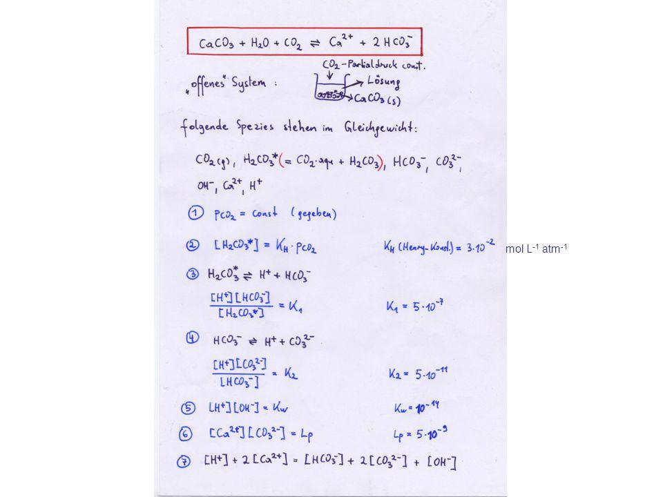 mol L -1 atm -1