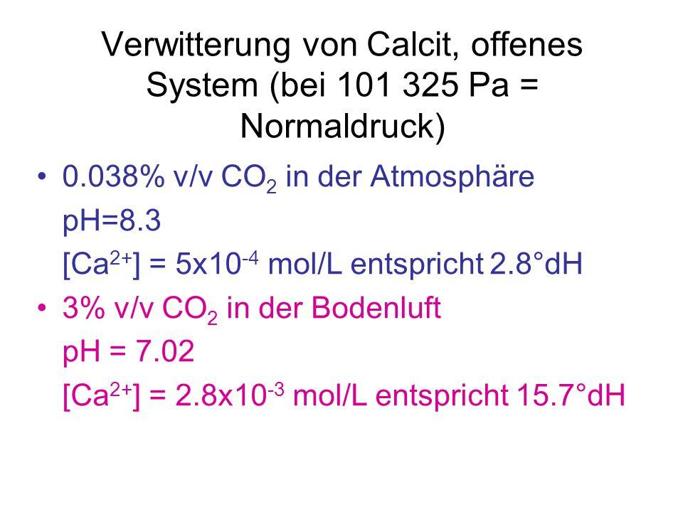 Verwitterung von Calcit, offenes System (bei 101 325 Pa = Normaldruck) 0.038% v/v CO 2 in der Atmosphäre pH=8.3 [Ca 2+ ] = 5x10 -4 mol/L entspricht 2.