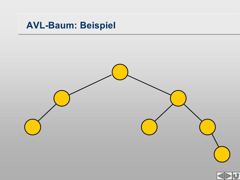 AVL-Baum: Beispiel