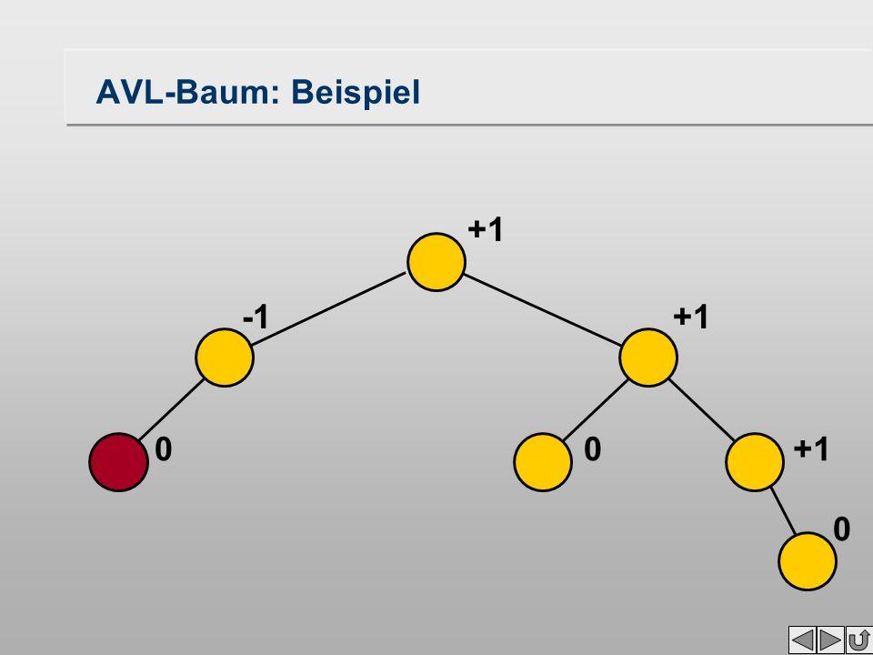 AVL-Baum: Beispiel 00 0 +1 +1