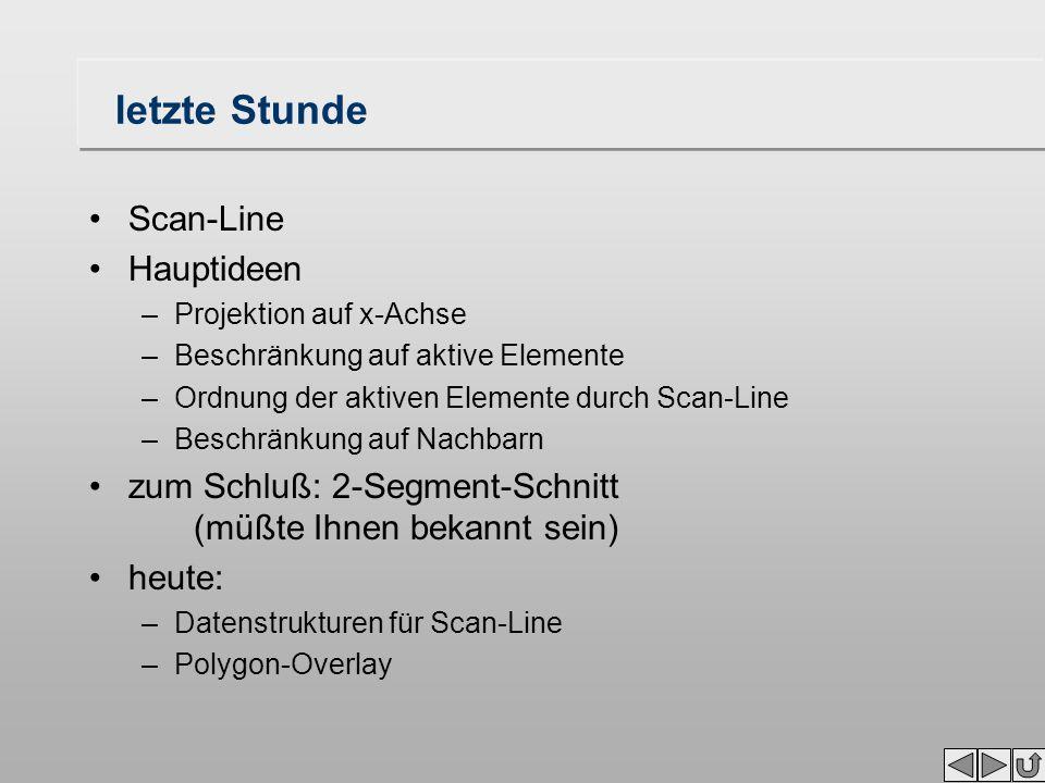 letzte Stunde Scan-Line Hauptideen –Projektion auf x-Achse –Beschränkung auf aktive Elemente –Ordnung der aktiven Elemente durch Scan-Line –Beschränku