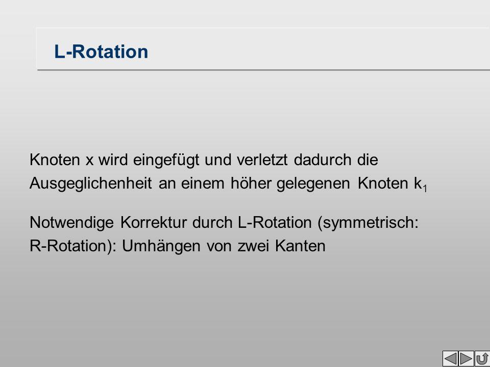 L-Rotation Knoten x wird eingefügt und verletzt dadurch die Ausgeglichenheit an einem höher gelegenen Knoten k 1 Notwendige Korrektur durch L-Rotation (symmetrisch: R-Rotation): Umhängen von zwei Kanten