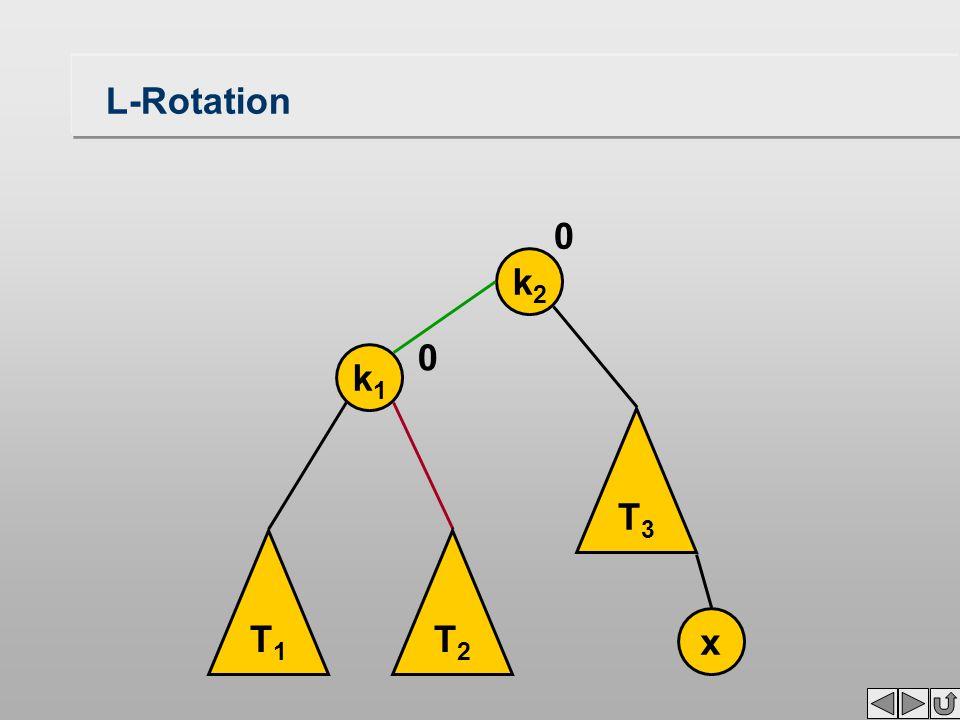 L-Rotation T1T1 k1k1 k2k2 x 0 T2T2 T3T3 0
