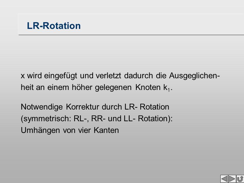 LR-Rotation x wird eingefügt und verletzt dadurch die Ausgeglichen- heit an einem höher gelegenen Knoten k 1. Notwendige Korrektur durch LR- Rotation