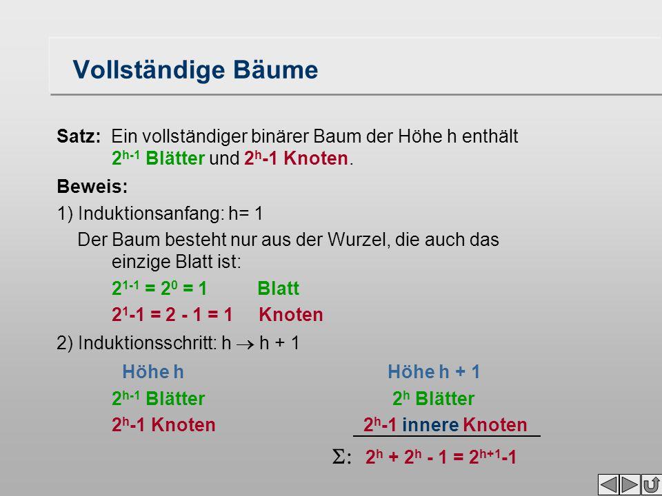 Vollständige Bäume Satz: Ein vollständiger binärer Baum der Höhe h enthält 2 h-1 Blätter und 2 h -1 Knoten. Beweis: 1) Induktionsanfang: h= 1 Der Baum