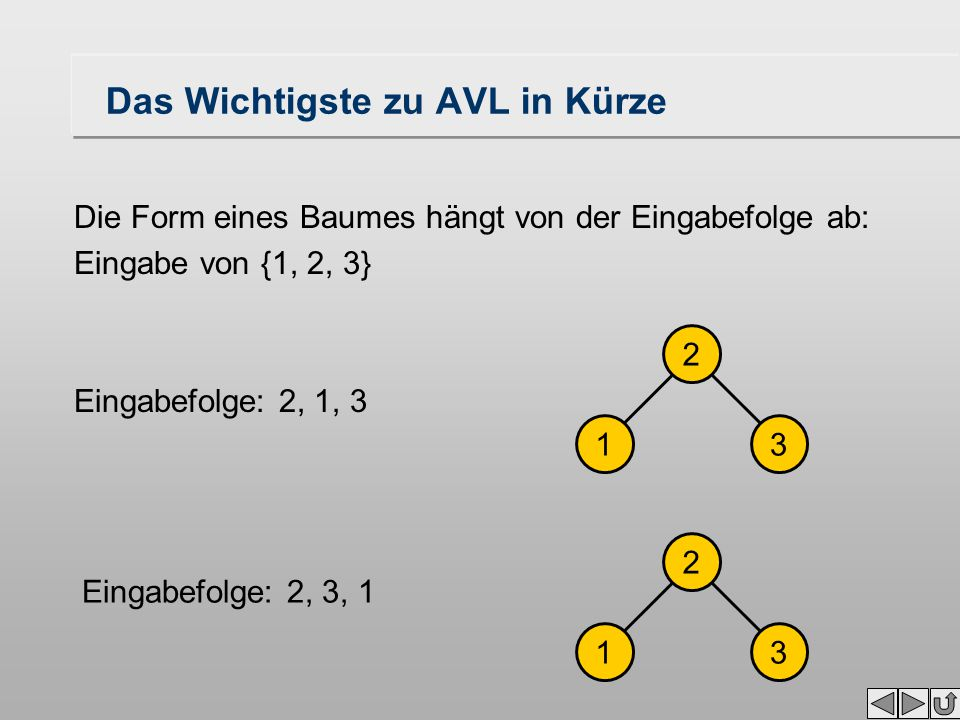 Das Wichtigste zu AVL in Kürze Die Form eines Baumes hängt von der Eingabefolge ab: Eingabe von {1, 2, 3} Eingabefolge: 2, 1, 3 2 13 Eingabefolge: 2, 3, 1 2 13