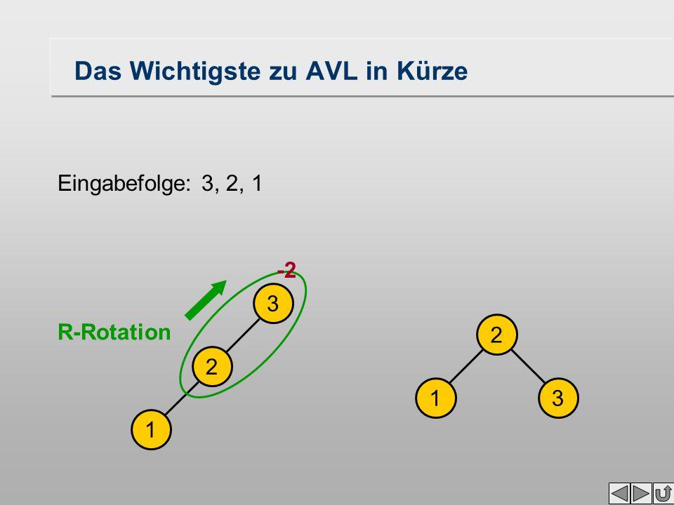 Das Wichtigste zu AVL in Kürze Eingabefolge: 3, 2, 1 2 13 1 2 3 R-Rotation -2