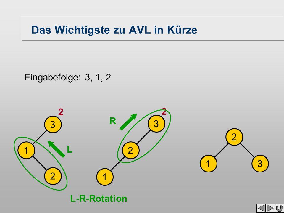 Das Wichtigste zu AVL in Kürze Eingabefolge: 3, 1, 2 2 13 1 2 3 1 2 3 L-R-Rotation 2 2 L R