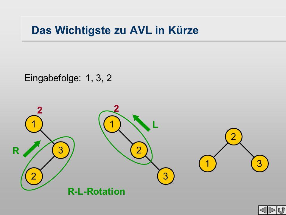 Das Wichtigste zu AVL in Kürze Eingabefolge: 1, 3, 2 2 13 3 2 1 3 2 1 R-L-Rotation 2 2 R L