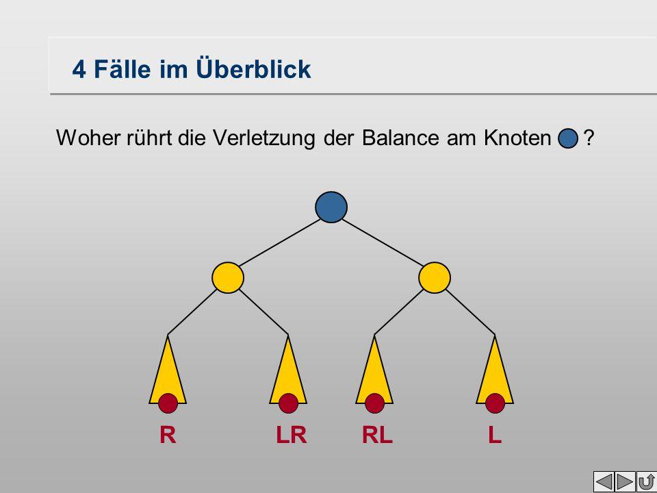 4 Fälle im Überblick Woher rührt die Verletzung der Balance am Knoten ? RLRRLL