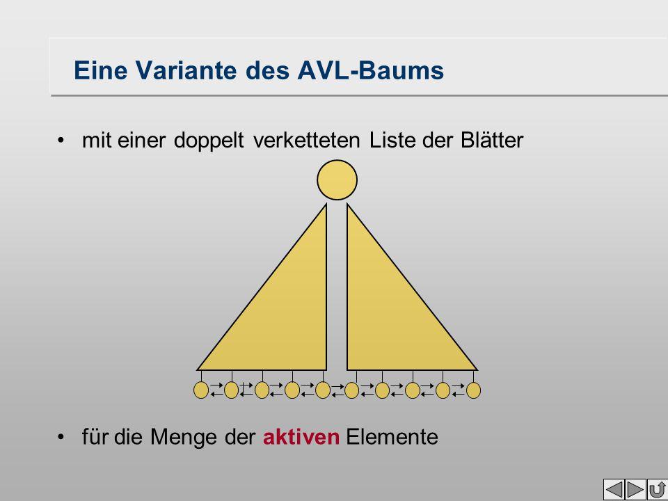 Eine Variante des AVL-Baums mit einer doppelt verketteten Liste der Blätter für die Menge der aktiven Elemente