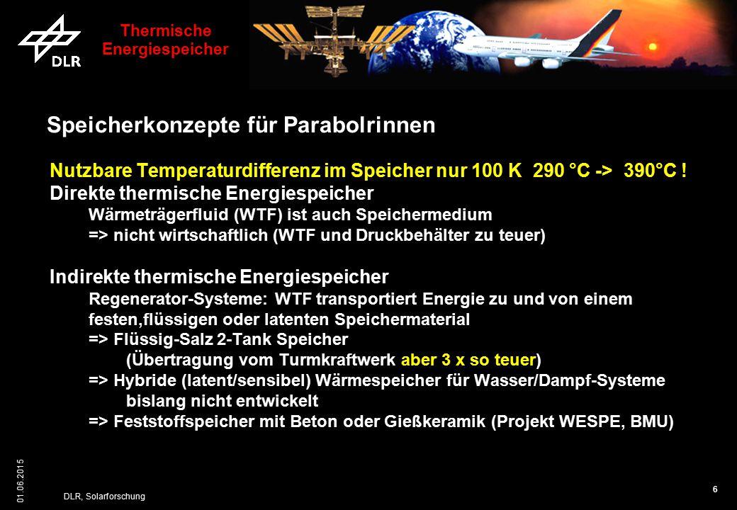 6 01.06.2015 DLR, Solarforschung Speicherkonzepte für Parabolrinnen Nutzbare Temperaturdifferenz im Speicher nur 100 K 290 °C -> 390°C ! Direkte therm