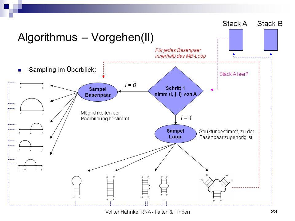 Volker Hähnke: RNA - Falten & Finden23 Algorithmus – Vorgehen(II) Sampling im Überblick: Schritt 1 nimm (i, j, I) von A Sampel Basenpaar I = 0 Sampel
