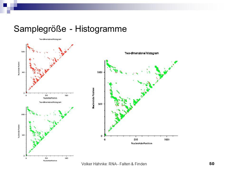 Volker Hähnke: RNA - Falten & Finden50 Samplegröße - Histogramme