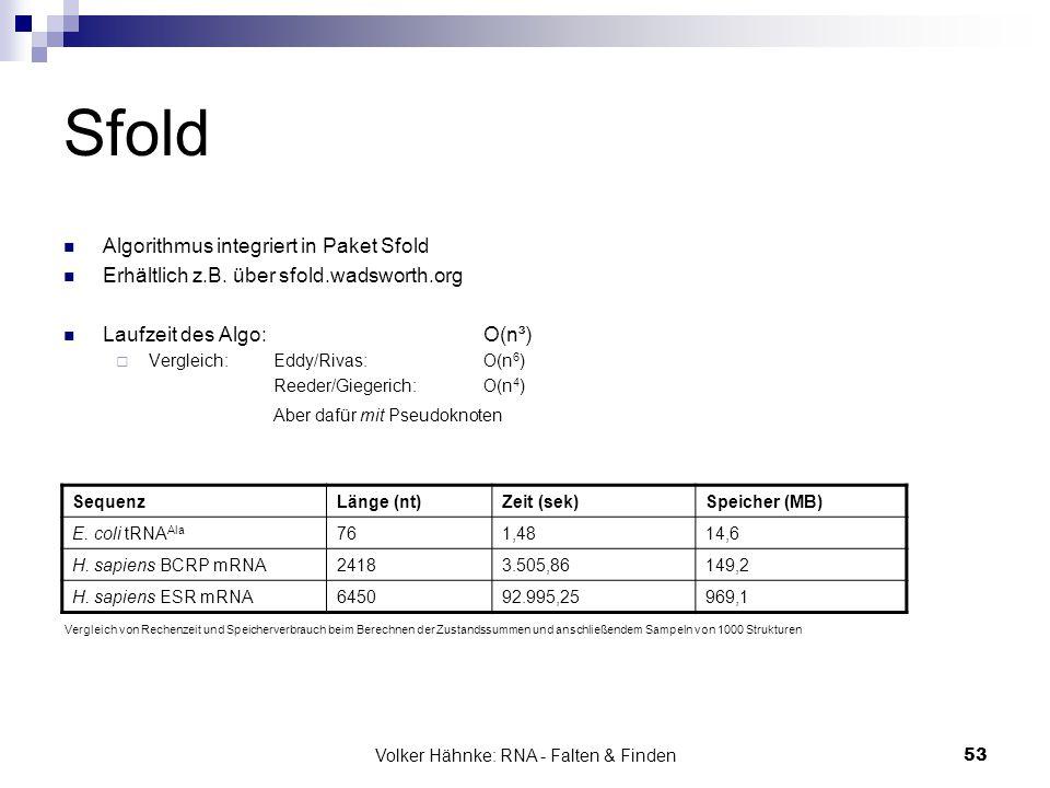 Volker Hähnke: RNA - Falten & Finden53 Sfold Algorithmus integriert in Paket Sfold Erhältlich z.B. über sfold.wadsworth.org Laufzeit des Algo: O(n³) 